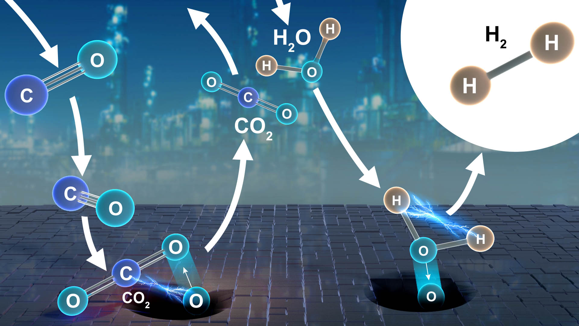 Neutrons shed light on industrial catalyst for hydrogen production
