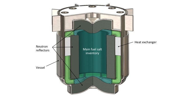 Ornl Supports New Projects To Develop Advanced Nuclear