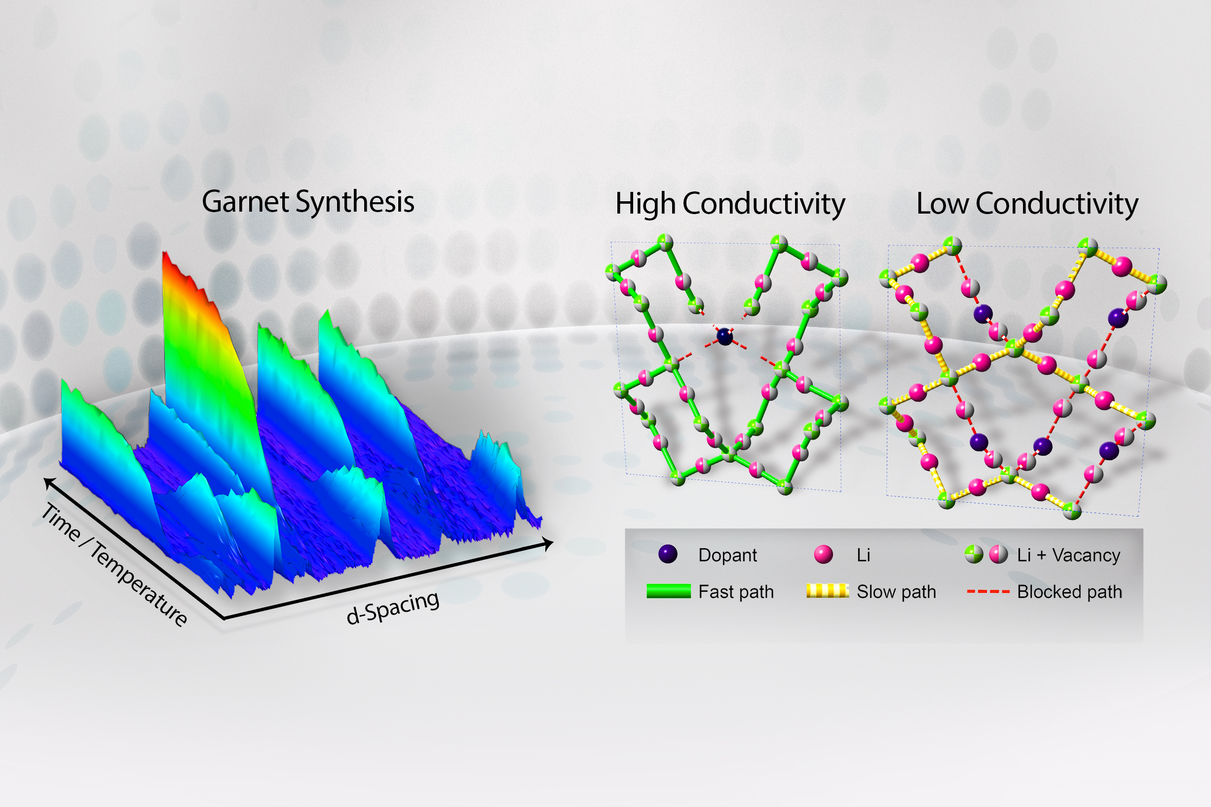 Neutrons offer guide to getting more out of solid-state lithium-ion