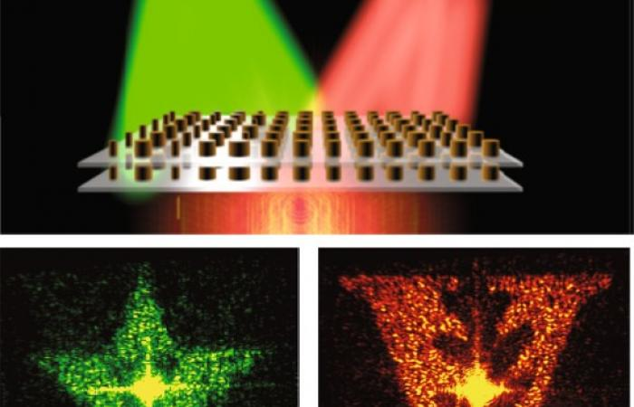 Optical metasurfaces have become versatile platforms for manipulating the phase, amplitude, and polarization of light.