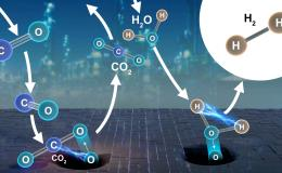 Researchers explore the surface chemistry of a copper-chromium-iron oxide catalyst used to generate and purify hydrogen for industrial applications. Credit: Michelle Lehman and Adam Malin/Oak Ridge National Laboratory; U.S. Dept. of Energy.