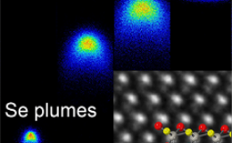Luminescent Se clusters in pulsed laser deposition plasma plumes are imaged as they are controllably slowed to < 5 eV/atom to replace the top S atoms in monolayer WS2 to form Janus WSSe monolayers, which are verified by dark-field atomic resolution electron microscopy in tilted geometry (inset).