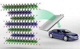 ORNL researchers have developed a new class of cobalt-free cathodes called NFA that are being investigated for making lithium-ion batteries for electric vehicles. Credit: Andy Sproles/ORNL, U.S. Dept. of Energy