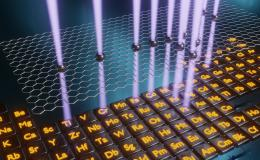 Transition metals stitched into graphene with an electron beam form promising quantum building blocks. Credit: Ondrej Dyck, Andrew Lupini and Jacob Swett/ORNL, U.S. Dept. of Energy